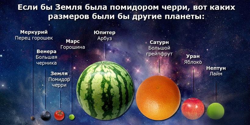 Загадки о земле, вселенной и космических телах