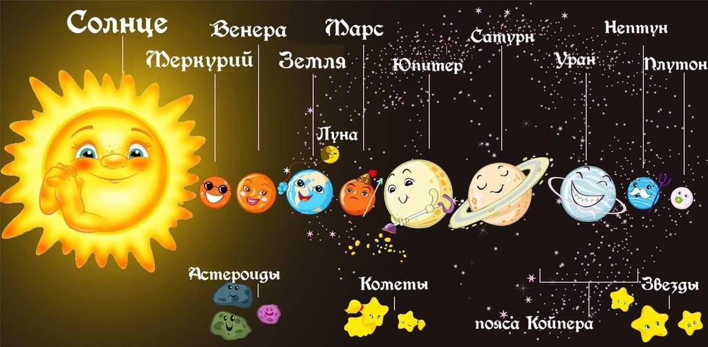 Загадки про космос для дошкольников в картинках